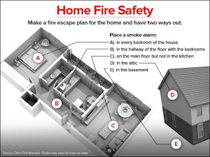 WEWS_Fire-Safety_640x480